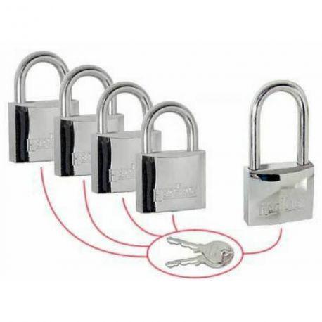 Set di 3 lucchetti con chiavi