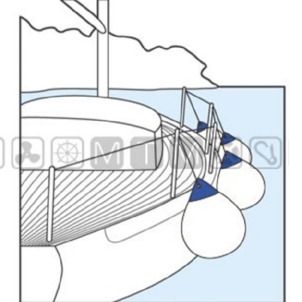 Parabordo Barca Majoni Pera Palla A3