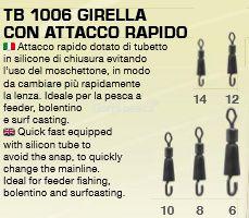 Girella Tubertini Tb 1006 Attacco Sgancio Rapido Rolling