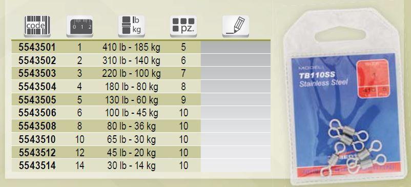 110 ss tubertini