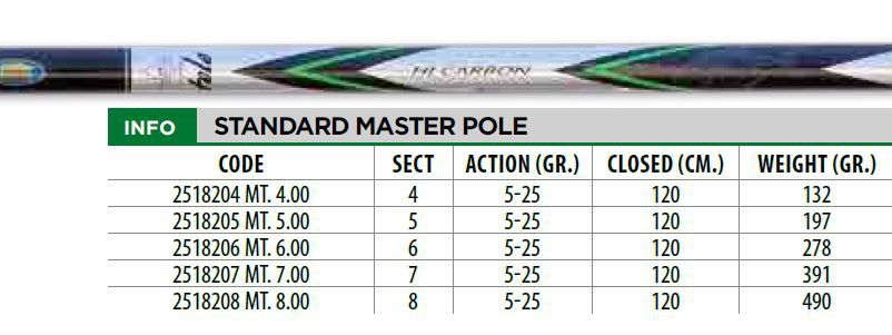 Canna Fissa Lineaeffe Standard Master Pole metri 5