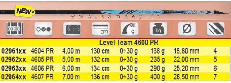Canna Bolognese Tubertini Level Team 4605P 5 metri (0-30 Gr)