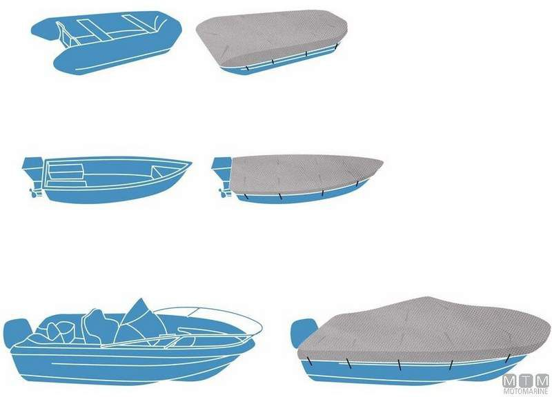 Telo Copribarca Impermeabile Imbarcazioni