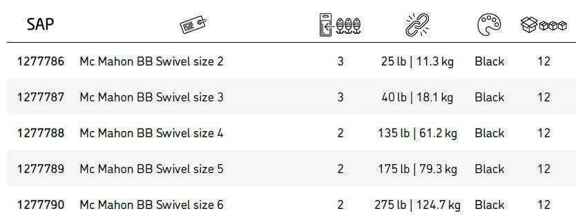 Girelle Pesca Berkley McMahon Ball Bearing Swivels Alta Qualità da 25 a 275 LBS