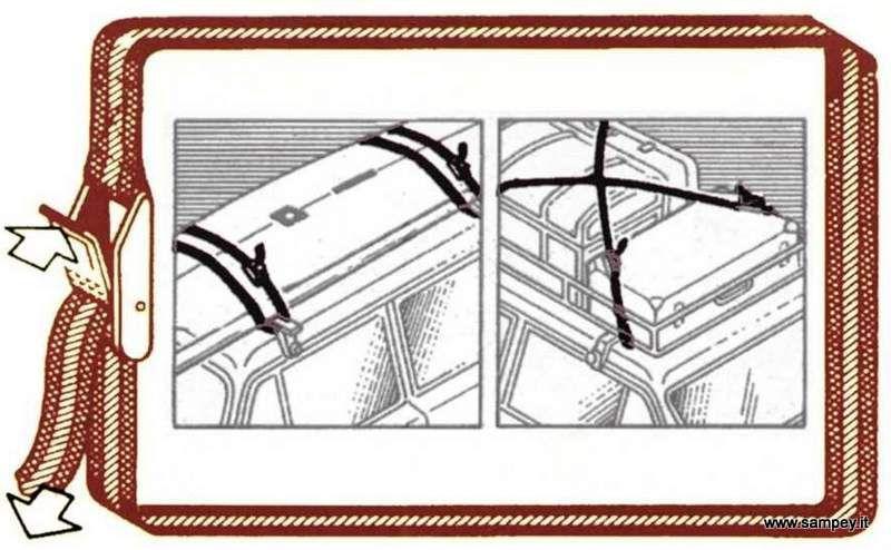 cinghie cartgo